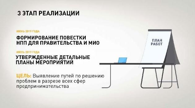 «Атамекен» презентовал новую целевую модель развития